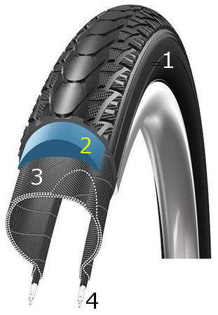 Schwalbe-Marathon-Plus-Cross-Section