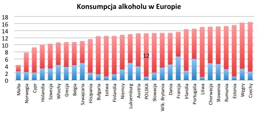 20140210_20140210_konsumpcja_alkoholu_w_europie