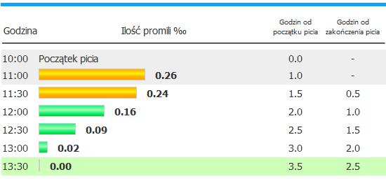 piwo1_promi